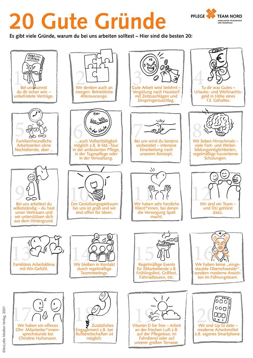 20 Gründe Pflege Arbeitsplatz